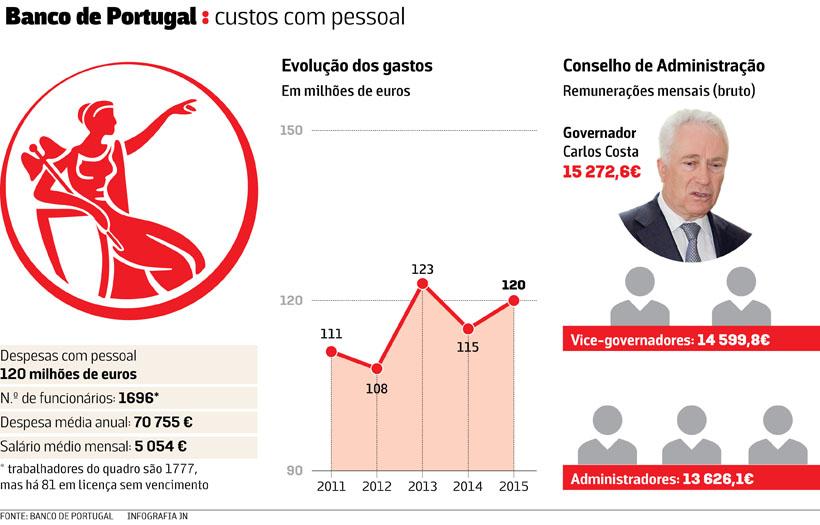 banco-de-portugal-pessoal-net