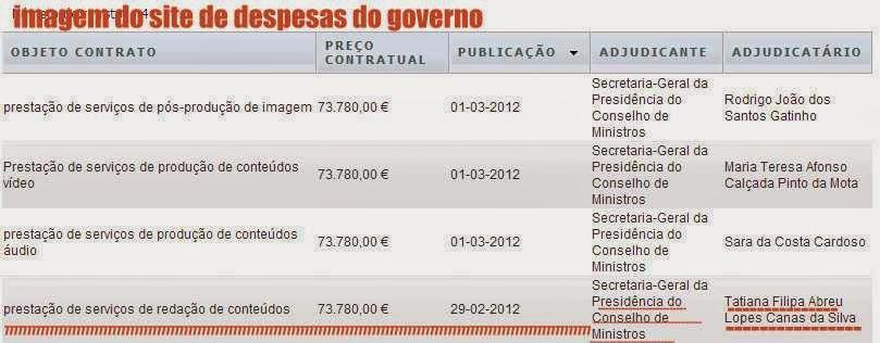 corrupcaosso0031